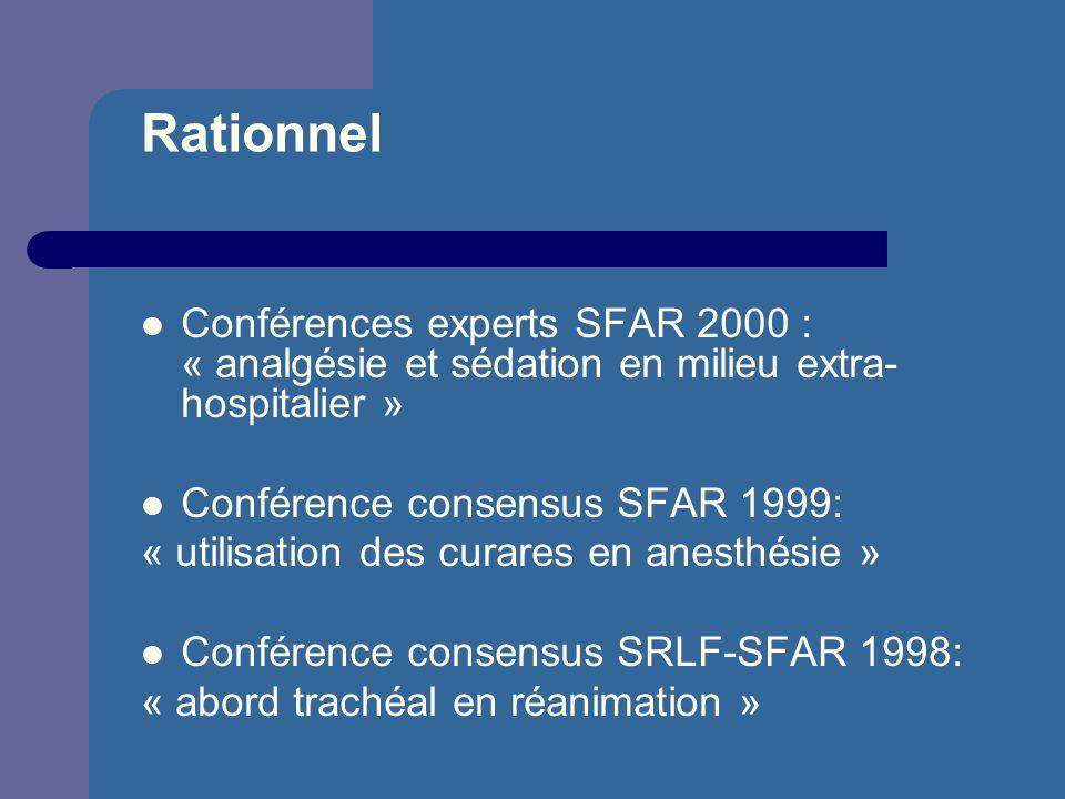 Rationnel Conférences experts SFAR 2000 : « analgésie et sédation en milieu extra- hospitalier » Conférence consensus SFAR 1999: « utilisation des cur