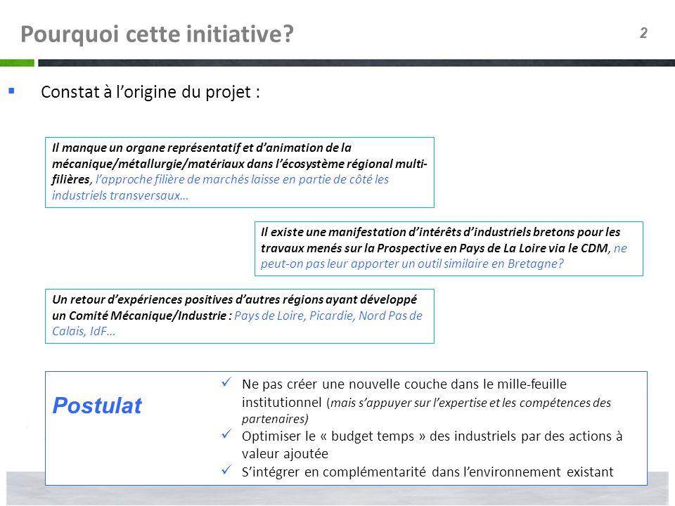 2 Pourquoi cette initiative? Constat à lorigine du projet : Il manque un organe représentatif et danimation de la mécanique/métallurgie/matériaux dans