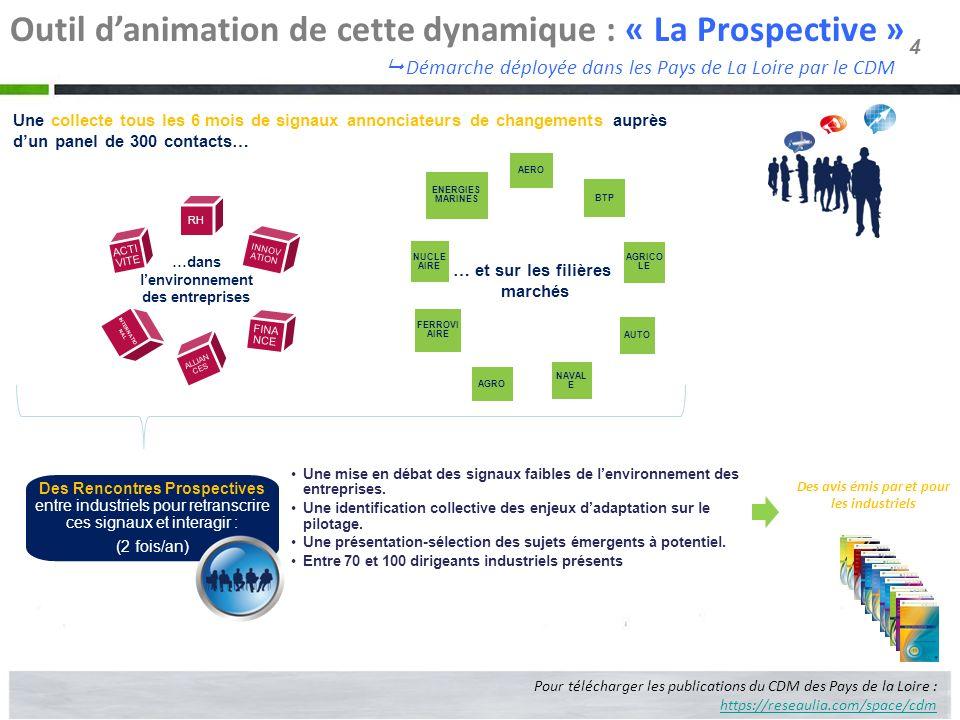 4 Outil danimation de cette dynamique : « La Prospective » Pour télécharger les publications du CDM des Pays de la Loire : https://reseaulia.com/space