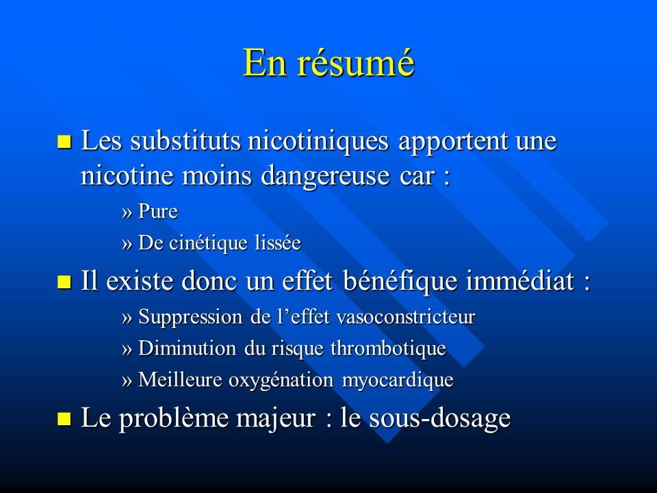 En résumé Les substituts nicotiniques apportent une nicotine moins dangereuse car : Les substituts nicotiniques apportent une nicotine moins dangereuse car : »Pure »De cinétique lissée Il existe donc un effet bénéfique immédiat : Il existe donc un effet bénéfique immédiat : »Suppression de leffet vasoconstricteur »Diminution du risque thrombotique »Meilleure oxygénation myocardique Le problème majeur : le sous-dosage Le problème majeur : le sous-dosage