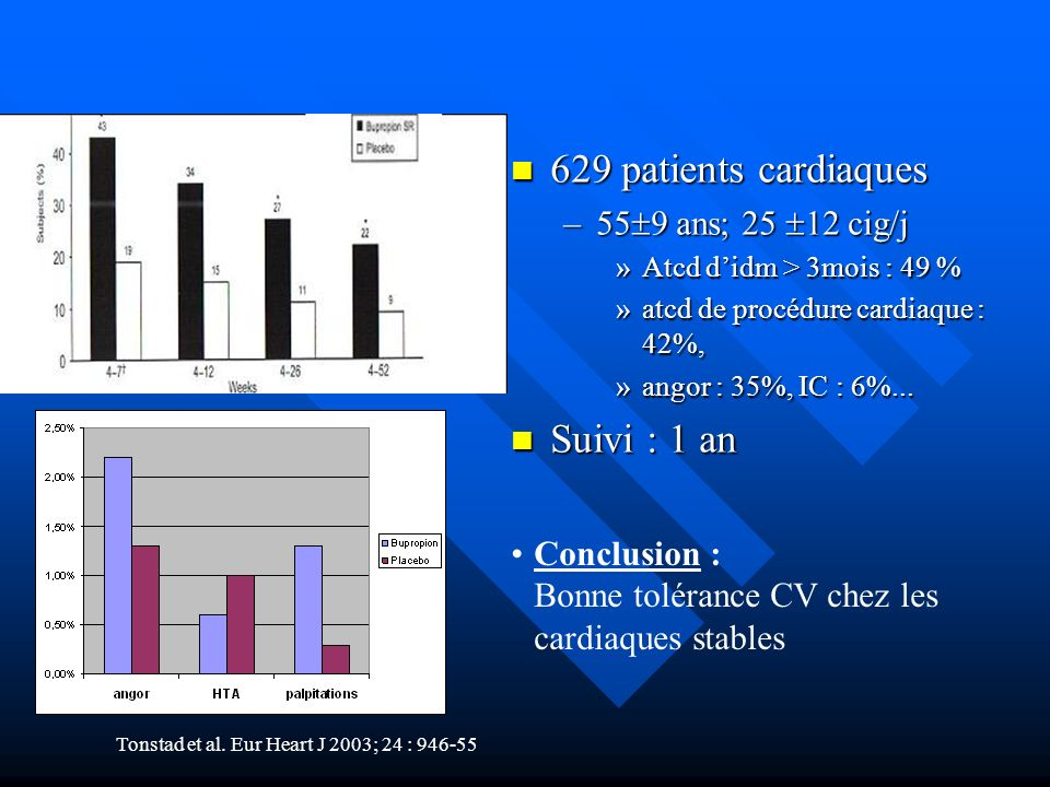 629 patients cardiaques –55 9 ans; 25 12 cig/j »Atcd didm > 3mois : 49 % »atcd de procédure cardiaque : 42%, »angor : 35%, IC : 6%... Suivi : 1 an Ton