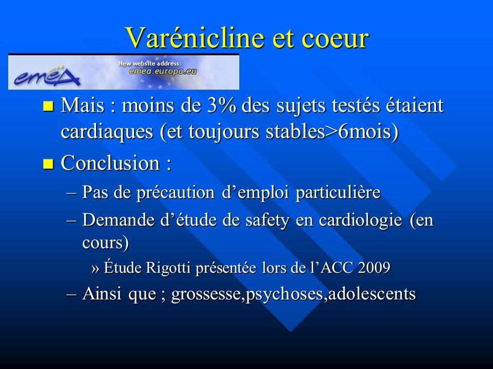 Varénicline et coeur Mais : moins de 3% des sujets testés étaient cardiaques (et toujours stables>6mois) Mais : moins de 3% des sujets testés étaient