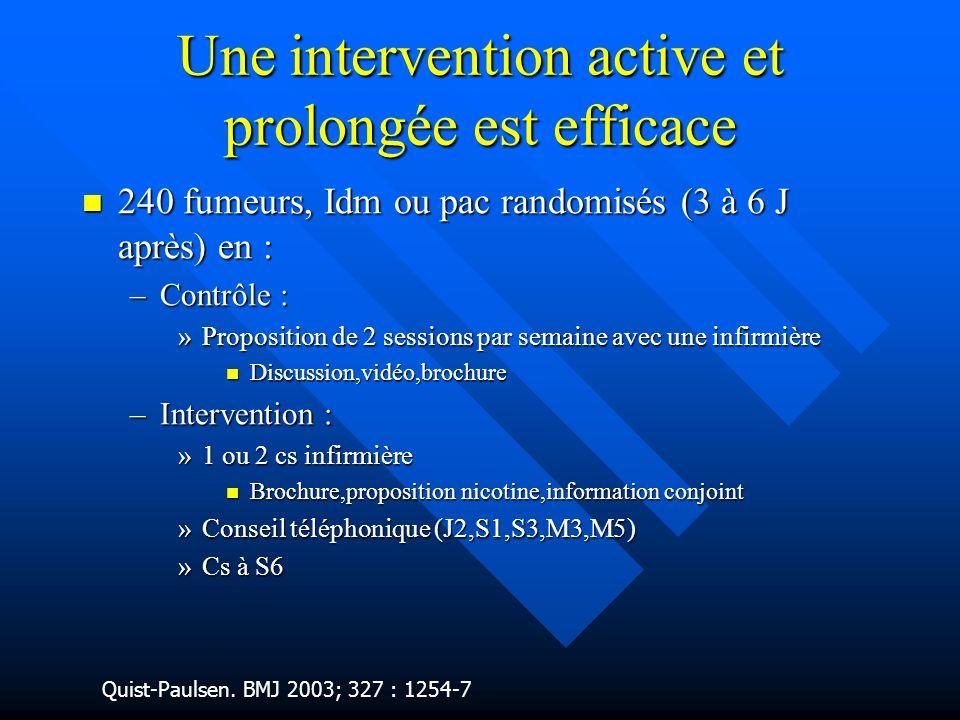 Une intervention active et prolongée est efficace 240 fumeurs, Idm ou pac randomisés (3 à 6 J après) en : 240 fumeurs, Idm ou pac randomisés (3 à 6 J après) en : –Contrôle : »Proposition de 2 sessions par semaine avec une infirmière Discussion,vidéo,brochure Discussion,vidéo,brochure –Intervention : »1 ou 2 cs infirmière Brochure,proposition nicotine,information conjoint Brochure,proposition nicotine,information conjoint »Conseil téléphonique (J2,S1,S3,M3,M5) »Cs à S6 Quist-Paulsen.