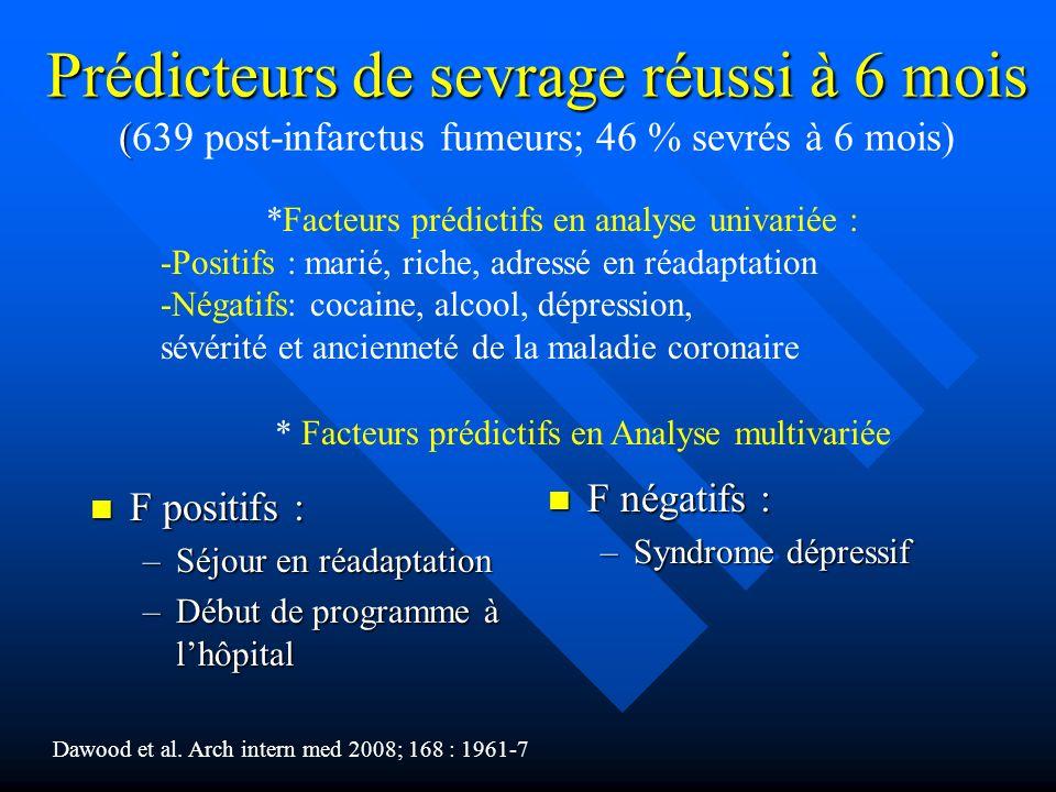 Prédicteurs de sevrage réussi à 6 mois ( Prédicteurs de sevrage réussi à 6 mois (639 post-infarctus fumeurs; 46 % sevrés à 6 mois) F positifs : F posi
