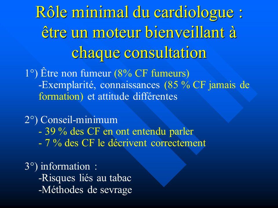 Rôle minimal du cardiologue : être un moteur bienveillant à chaque consultation 1°) Être non fumeur (8% CF fumeurs) -Exemplarité, connaissances (85 %