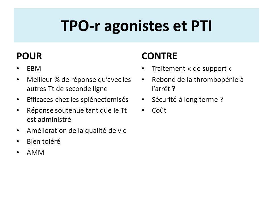 TPO-r agonistes et PTI POUR EBM Meilleur % de réponse quavec les autres Tt de seconde ligne Efficaces chez les splénectomisés Réponse soutenue tant qu