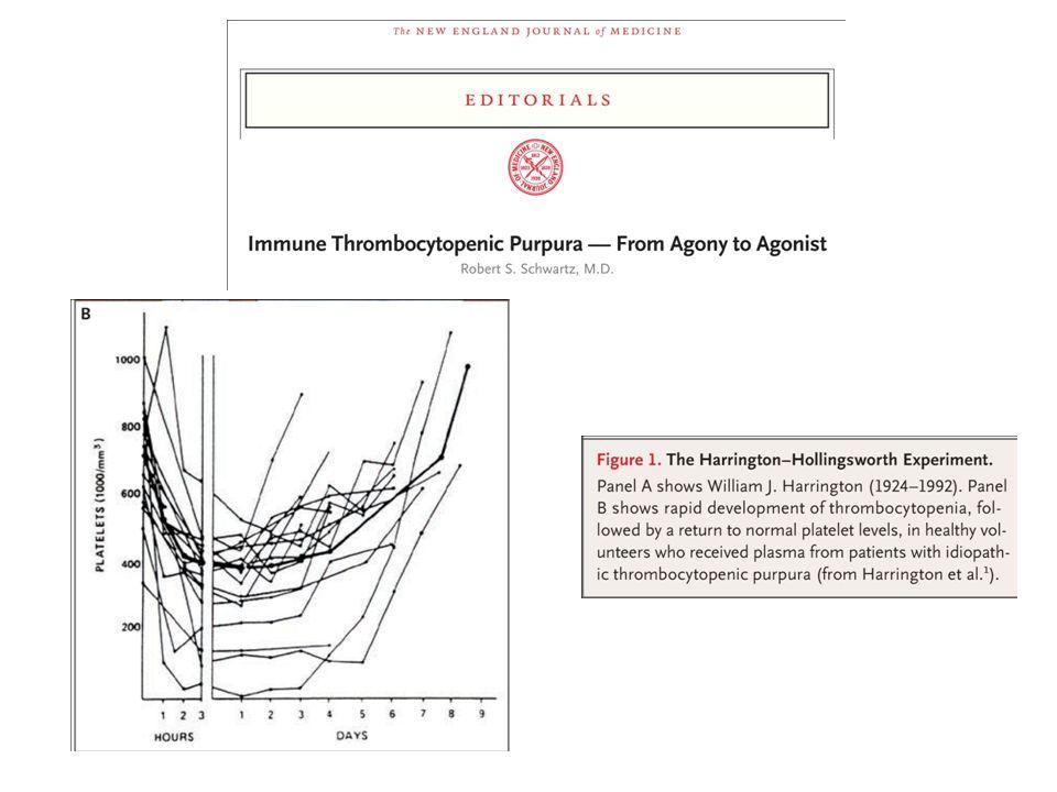 Physiopathologie du PTI daprès Stasi et al, Thromb Haemost 2008; 99:4-13 Physiopathologie du PTI daprès Stasi et al, Thromb Haemost 2008; 99:4-13
