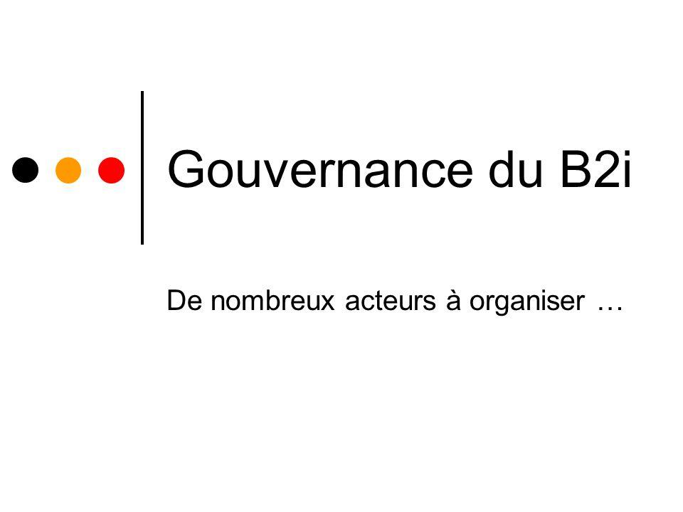 Gouvernance du B2i De nombreux acteurs à organiser …