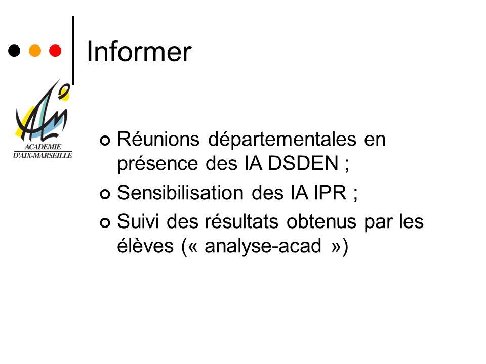 Informer Réunions départementales en présence des IA DSDEN ; Sensibilisation des IA IPR ; Suivi des résultats obtenus par les élèves (« analyse-acad »