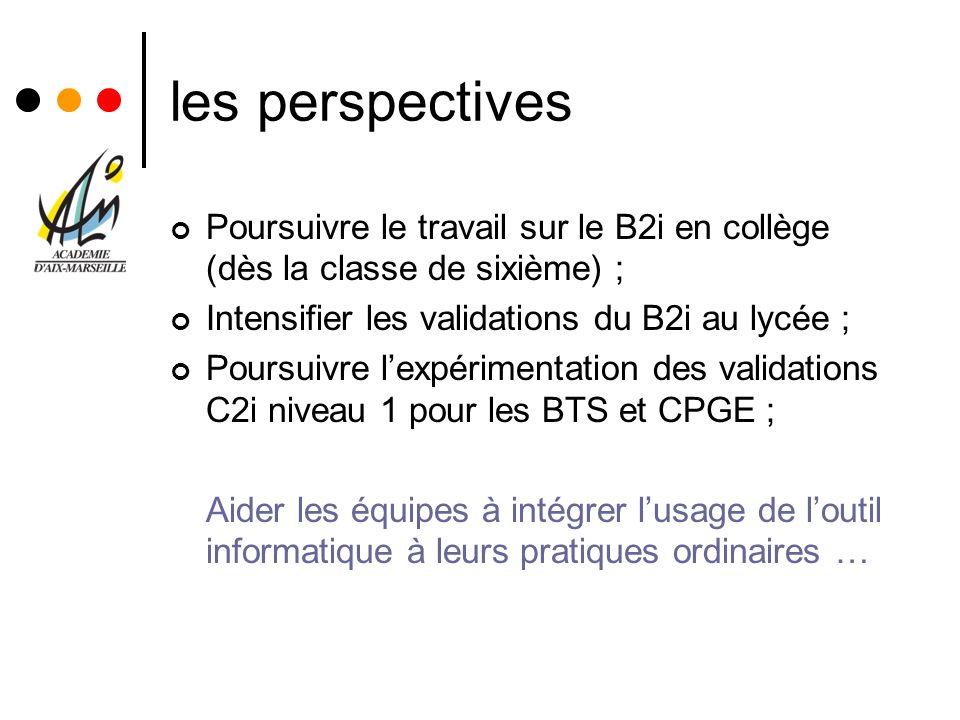 les perspectives Poursuivre le travail sur le B2i en collège (dès la classe de sixième) ; Intensifier les validations du B2i au lycée ; Poursuivre lex