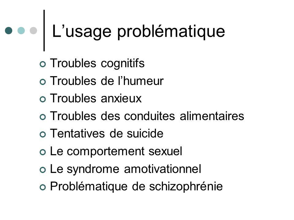 Lusage problématique Troubles cognitifs Troubles de lhumeur Troubles anxieux Troubles des conduites alimentaires Tentatives de suicide Le comportement