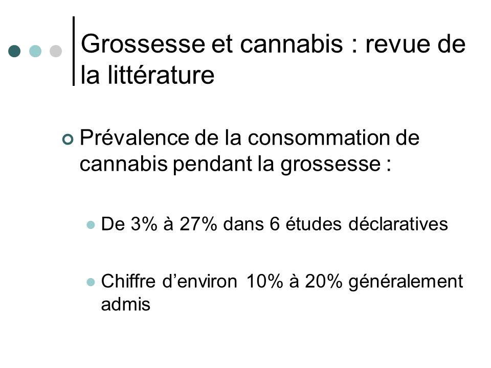 Grossesse et cannabis : revue de la littérature Prévalence de la consommation de cannabis pendant la grossesse : De 3% à 27% dans 6 études déclarative