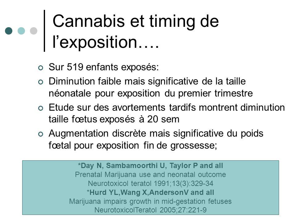 Cannabis et timing de lexposition…. Sur 519 enfants exposés: Diminution faible mais significative de la taille néonatale pour exposition du premier tr