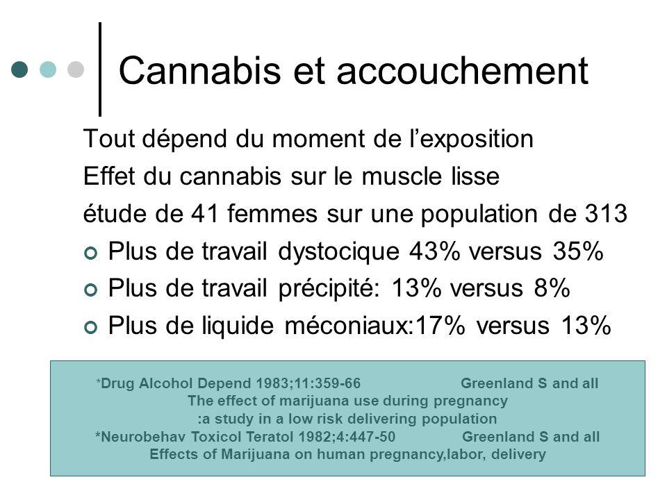 Cannabis et accouchement Tout dépend du moment de lexposition Effet du cannabis sur le muscle lisse étude de 41 femmes sur une population de 313 Plus
