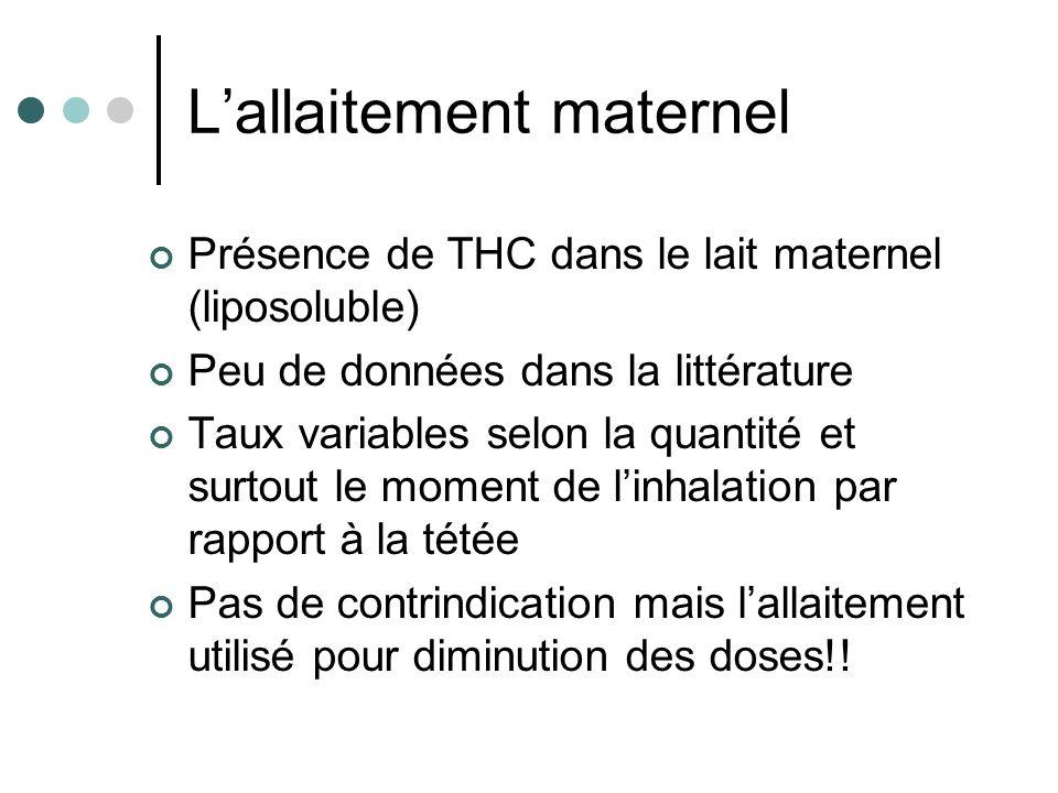 Lallaitement maternel Présence de THC dans le lait maternel (liposoluble) Peu de données dans la littérature Taux variables selon la quantité et surto