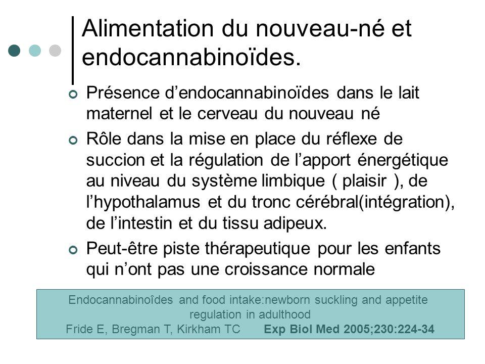 Alimentation du nouveau-né et endocannabinoïdes. Présence dendocannabinoïdes dans le lait maternel et le cerveau du nouveau né Rôle dans la mise en pl