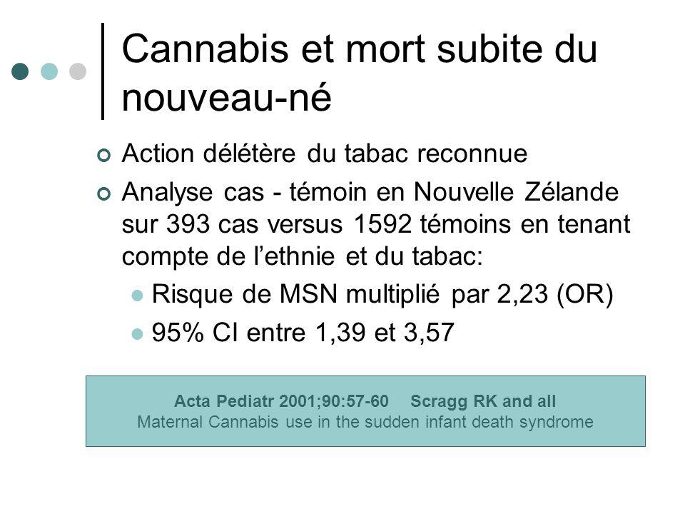 Cannabis et mort subite du nouveau-né Action délétère du tabac reconnue Analyse cas - témoin en Nouvelle Zélande sur 393 cas versus 1592 témoins en te