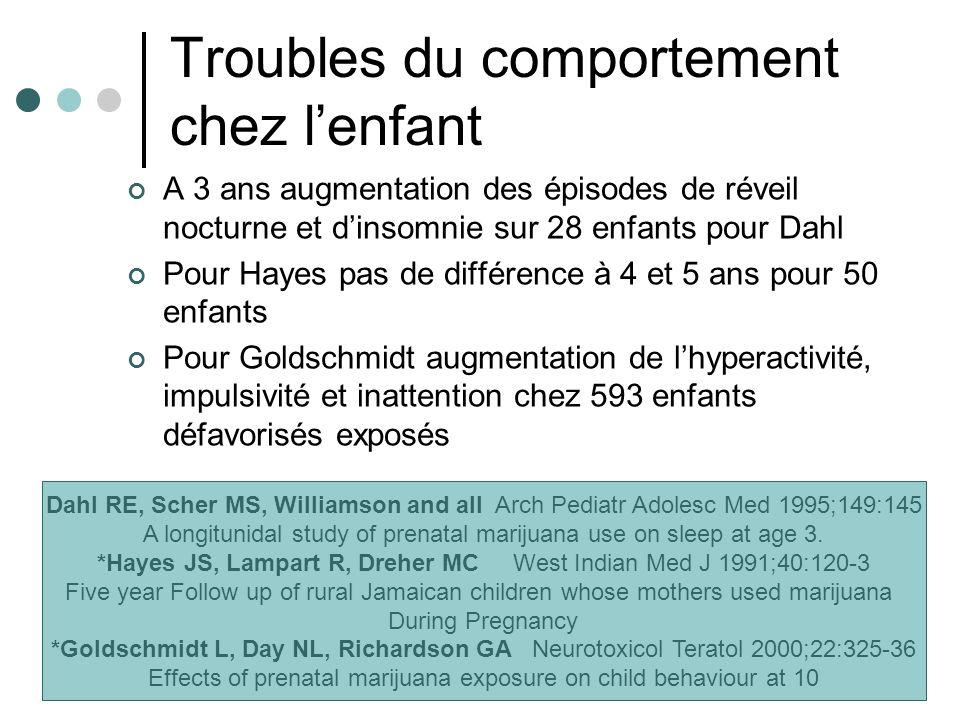 Troubles du comportement chez lenfant A 3 ans augmentation des épisodes de réveil nocturne et dinsomnie sur 28 enfants pour Dahl Pour Hayes pas de dif