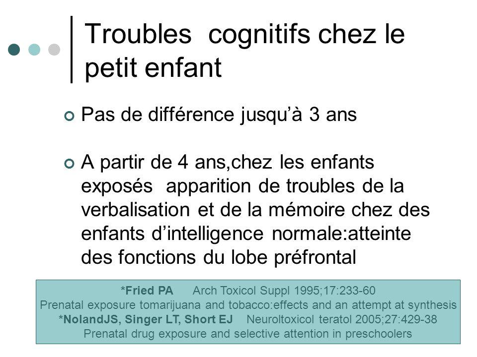 Troubles cognitifs chez le petit enfant Pas de différence jusquà 3 ans A partir de 4 ans,chez les enfants exposés apparition de troubles de la verbali