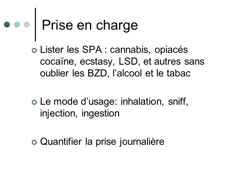 Prise en charge Lister les SPA : cannabis, opiacés cocaïne, ecstasy, LSD, et autres sans oublier les BZD, lalcool et le tabac Le mode dusage: inhalati