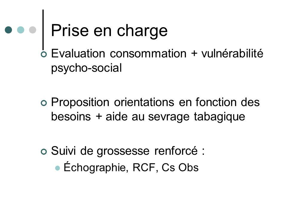 Prise en charge Evaluation consommation + vulnérabilité psycho-social Proposition orientations en fonction des besoins + aide au sevrage tabagique Sui