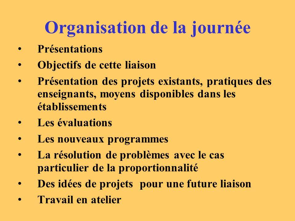 Evaluation CM2 (2009) Résoudre des problèmes relevant des grandeurs et mesures 46% de réussite