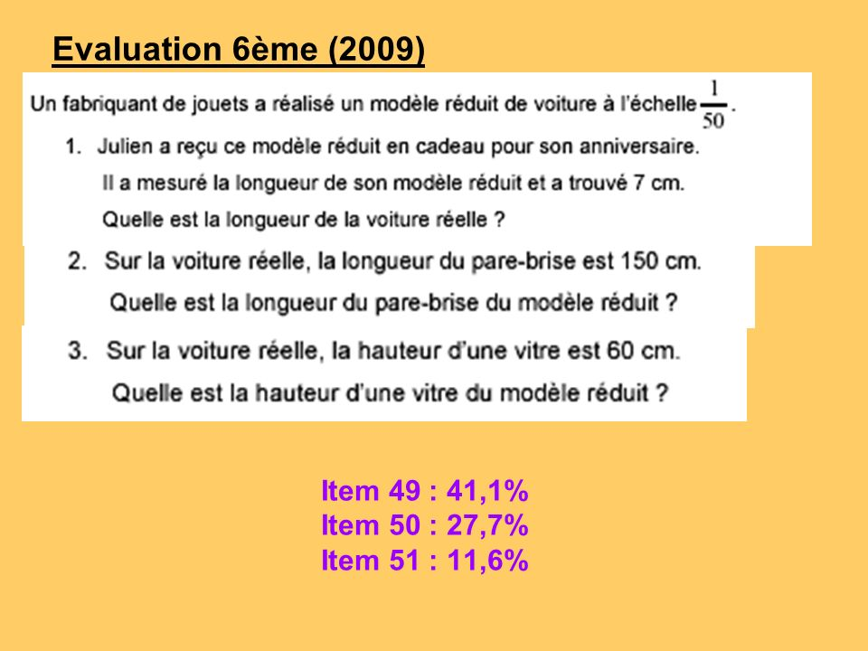 Evaluation 6ème (2009) Item 49 : 41,1% Item 50 : 27,7% Item 51 : 11,6%