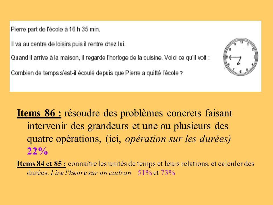 Item 99 : quantités correctes 28% Item 100 : la démarche semble correcte, même si tous les résultats ne sont pas exacts.