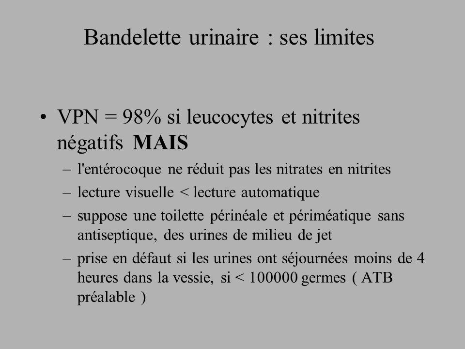 Bandelette urinaire : ses limites VPN = 98% si leucocytes et nitrites négatifsMAIS –l'entérocoque ne réduit pas les nitrates en nitrites –lecture visu