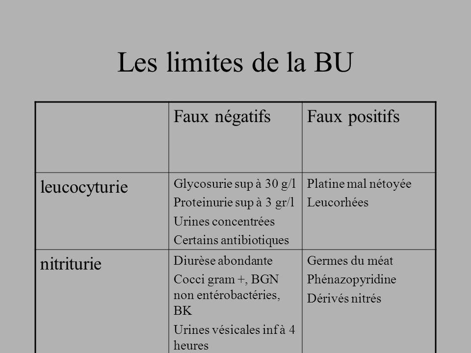 Les limites de la BU Faux négatifsFaux positifs leucocyturie Glycosurie sup à 30 g/l Proteinurie sup à 3 gr/l Urines concentrées Certains antibiotique