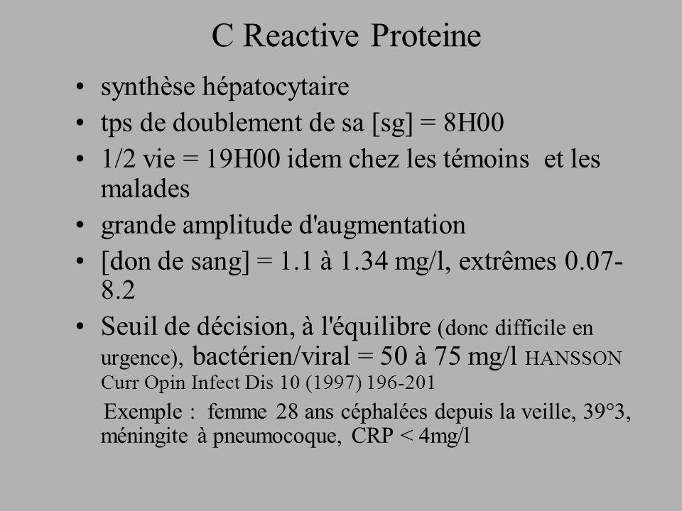 C Reactive Proteine synthèse hépatocytaire tps de doublement de sa [sg] = 8H00 1/2 vie = 19H00 idem chez les témoins et les malades grande amplitude d