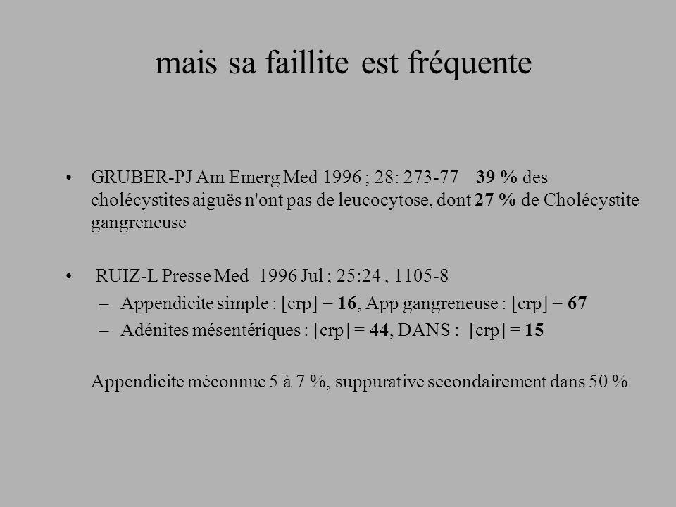 mais sa faillite est fréquente GRUBER-PJ Am Emerg Med 1996 ; 28: 273-77 39 % des cholécystites aiguës n'ont pas de leucocytose, dont 27 % de Cholécyst
