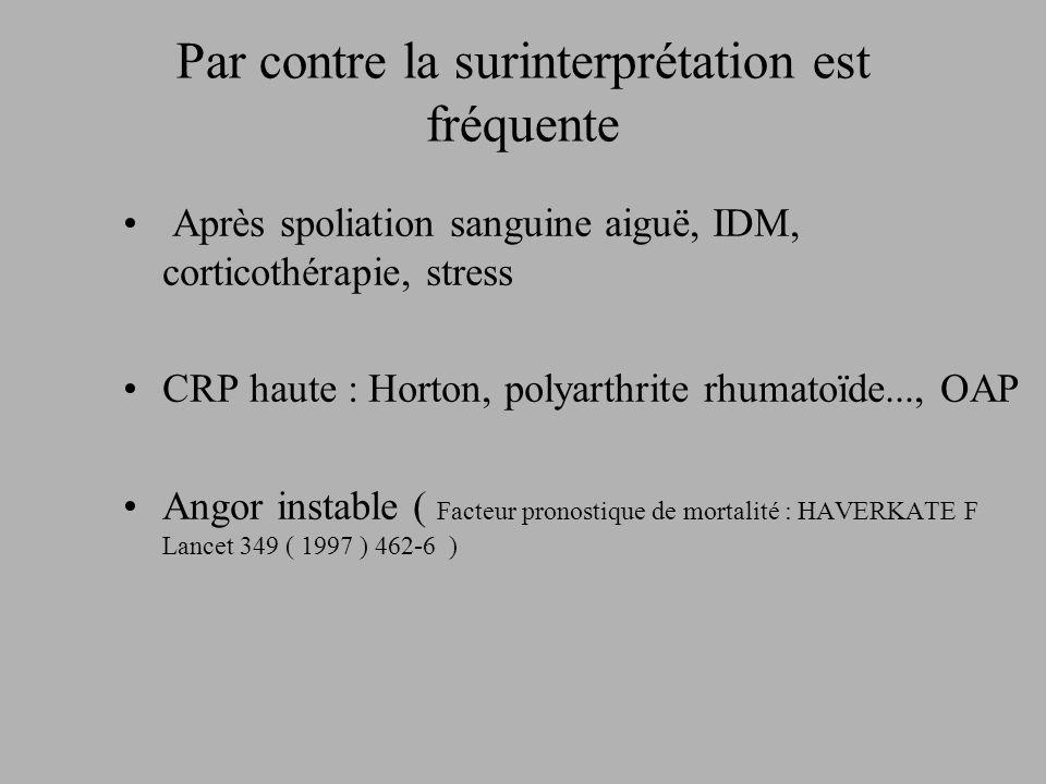 Par contre la surinterprétation est fréquente Après spoliation sanguine aiguë, IDM, corticothérapie, stress CRP haute : Horton, polyarthrite rhumatoïd