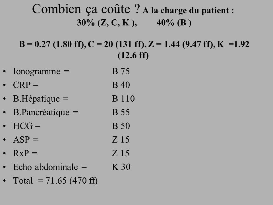 Combien ça coûte ? A la charge du patient : 30% (Z, C, K ),40% (B ) B = 0.27 (1.80 ff), C = 20 (131 ff), Z = 1.44 (9.47 ff), K =1.92 (12.6 ff) Ionogra