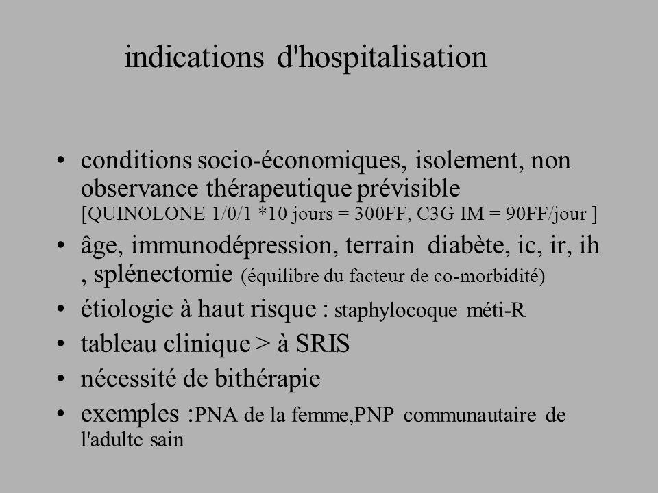 indications d'hospitalisation conditions socio-économiques, isolement, non observance thérapeutique prévisible [QUINOLONE 1/0/1 *10 jours = 300FF, C3G