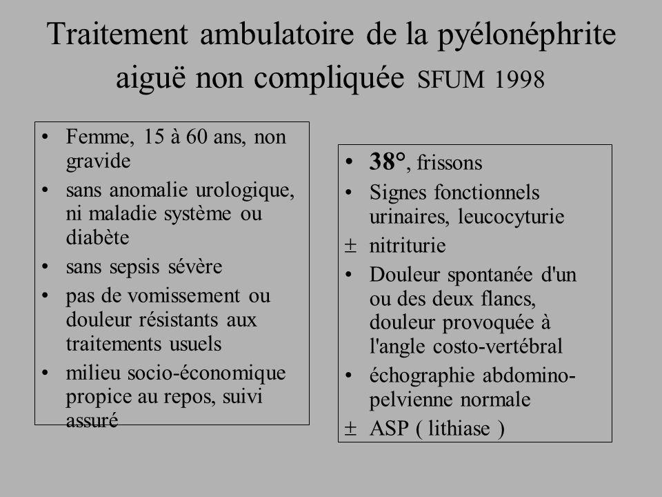 Traitement ambulatoire de la pyélonéphrite aiguë non compliquée SFUM 1998 Femme, 15 à 60 ans, non gravide sans anomalie urologique, ni maladie système