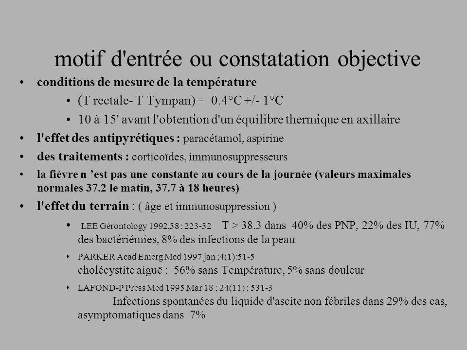 conditions de mesure de la température (T rectale- T Tympan) = 0.4°C +/- 1°C 10 à 15' avant l'obtention d'un équilibre thermique en axillaire l'effet