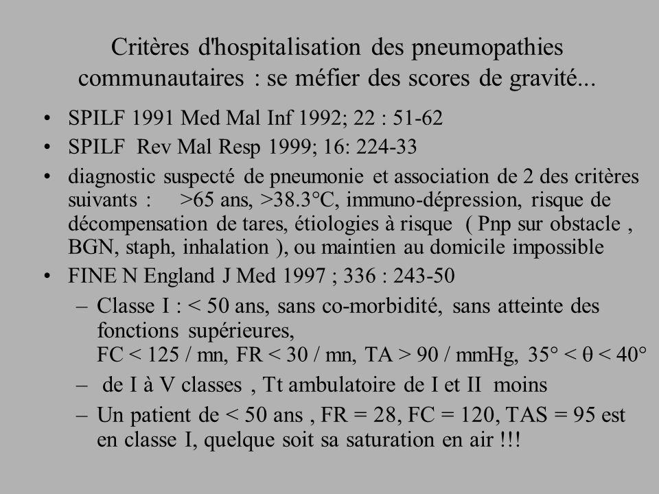 Critères d'hospitalisation des pneumopathies communautaires : se méfier des scores de gravité... SPILF 1991 Med Mal Inf 1992; 22 : 51-62 SPILF Rev Mal