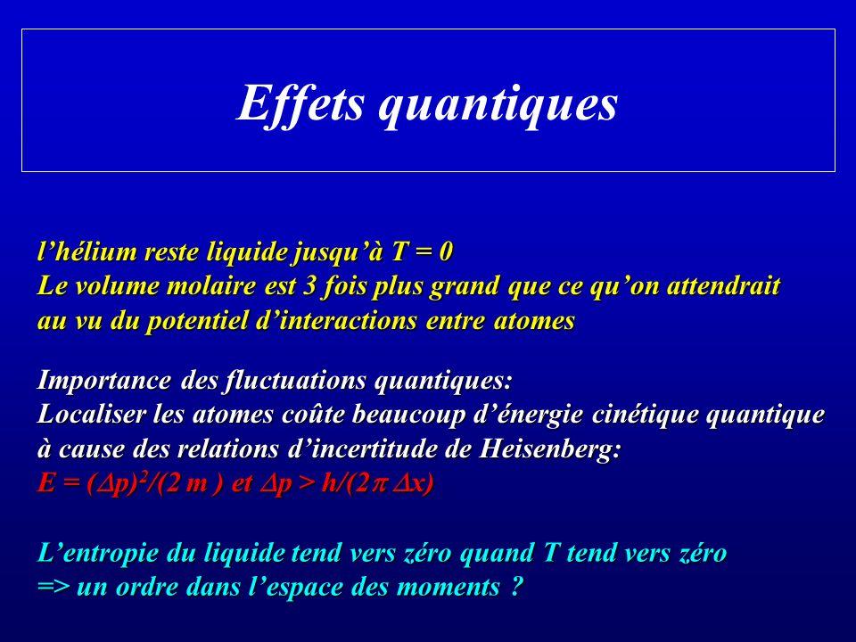 Effets quantiques lhélium reste liquide jusquà T = 0 Le volume molaire est 3 fois plus grand que ce quon attendrait au vu du potentiel dinteractions entre atomes Lentropie du liquide tend vers zéro quand T tend vers zéro => un ordre dans lespace des moments .