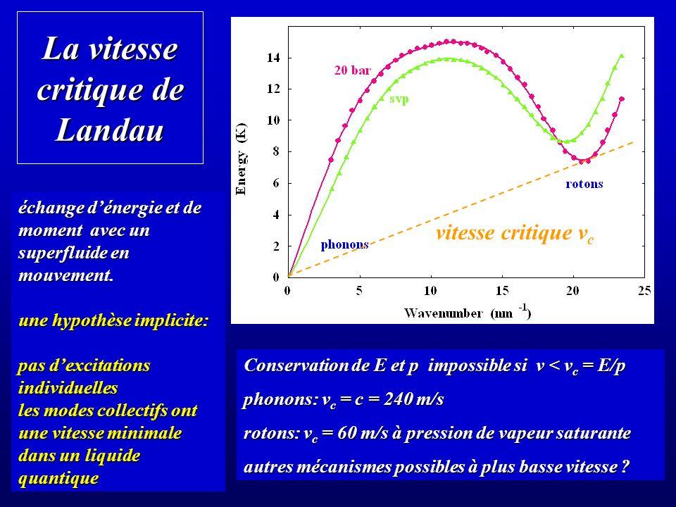 La vitesse critique de Landau échange dénergie et de moment avec un superfluide en mouvement.