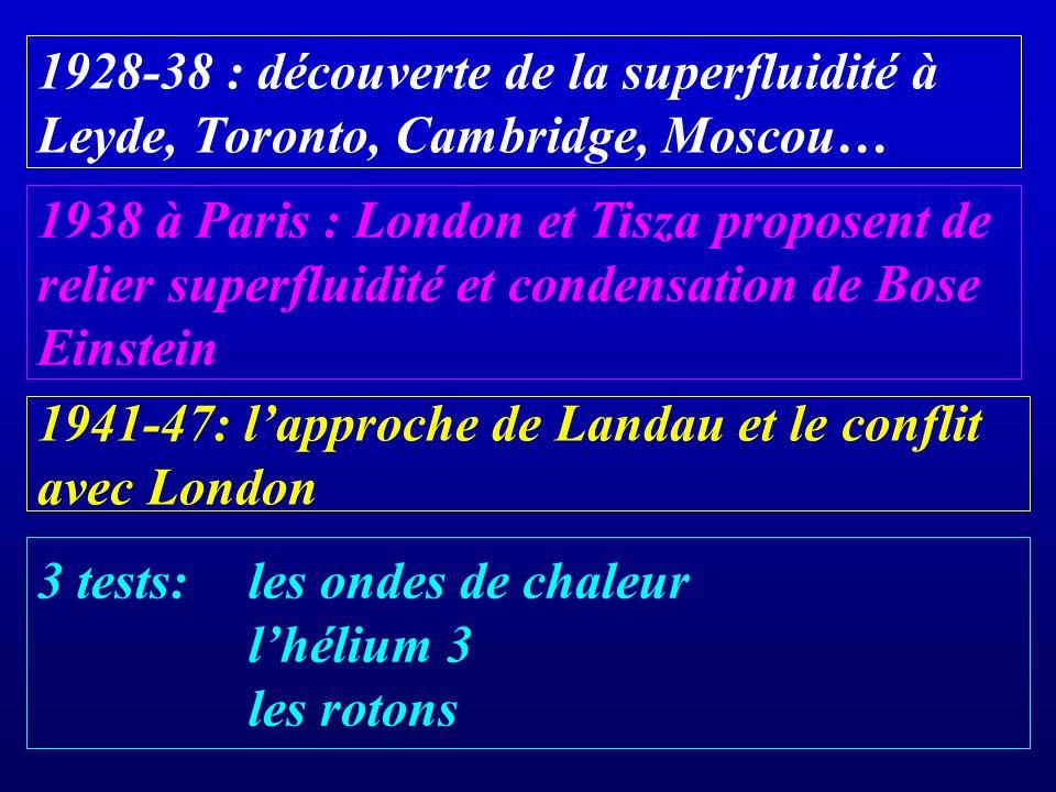 1928-38 : découverte de la superfluidité à Leyde, Toronto, Cambridge, Moscou… 1941-47: lapproche de Landau et le conflit avec London 3 tests: les ondes de chaleur lhélium 3 les rotons 1938 à Paris : London et Tisza proposent de relier superfluidité et condensation de Bose Einstein