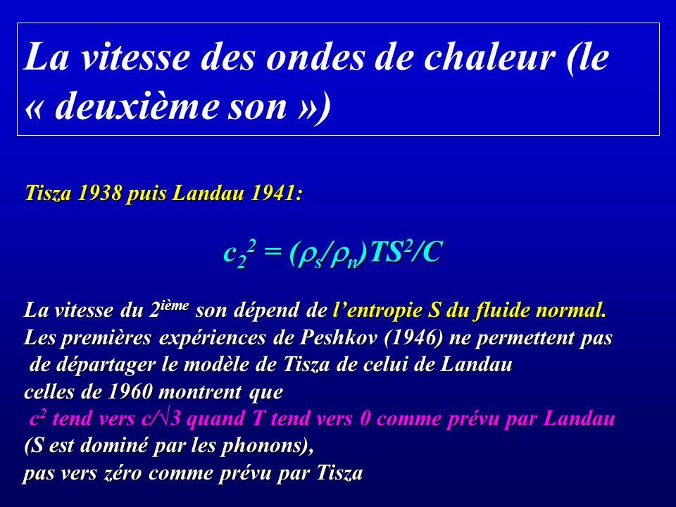 La vitesse des ondes de chaleur (le « deuxième son ») Tisza 1938 puis Landau 1941: c 2 2 = ( s / n )TS 2 /C La vitesse du 2 ième son dépend de lentropie S du fluide normal.
