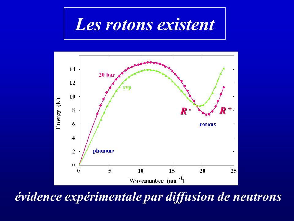 Les rotons existent évidence expérimentale par diffusion de neutrons R +R +R +R + R -R -R -R -