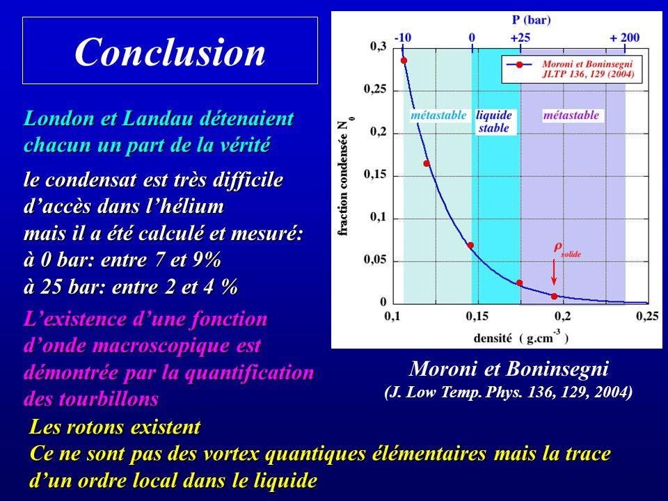 Conclusion London et Landau détenaient chacun un part de la vérité le condensat est très difficile daccès dans lhélium mais il a été calculé et mesuré: à 0 bar: entre 7 et 9% à 25 bar: entre 2 et 4 % Les rotons existent Ce ne sont pas des vortex quantiques élémentaires mais la trace dun ordre local dans le liquide Moroni et Boninsegni (J.
