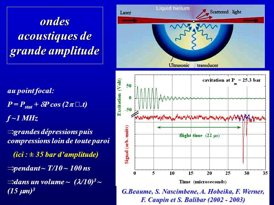 ondes acoustiques de grande amplitude au point focal: P = P stat + P cos (2.t) f ~1 MHz grandes dépressions puis compressions loin de toute paroi (ici : ± 35 bar damplitude) pendant ~ T/10 ~ 100 ns dans un volume ~ ( /10) 3 ~ (15 m) 3 G.Beaume, S.