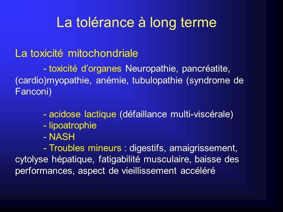 La toxicité mitochondriale INRT inhibent la DNA polymérase virale… mais aussi la DNA polymérase mitochondriale… doù une dysfonction mitochondriale Hiérarchie deffets dépend de entrée dans la cellule, de phosphorylation, de « sortie » de la chaîne de polymérisation ddC > d4T, ddI > AZT > 3(F)TC, Abacavir, Tenofovir
