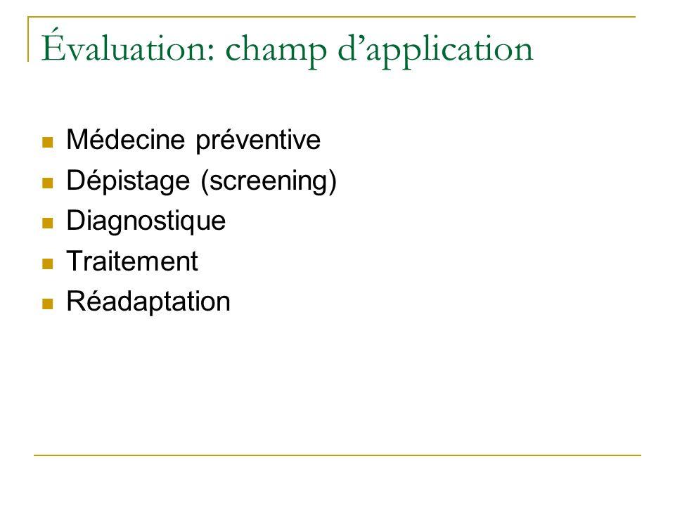Évaluation: champ dapplication Médecine préventive Dépistage (screening) Diagnostique Traitement Réadaptation