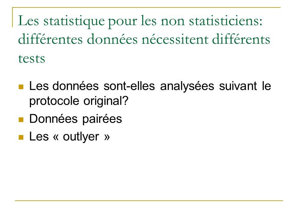 Les statistique pour les non statisticiens: différentes données nécessitent différents tests Les données sont-elles analysées suivant le protocole ori
