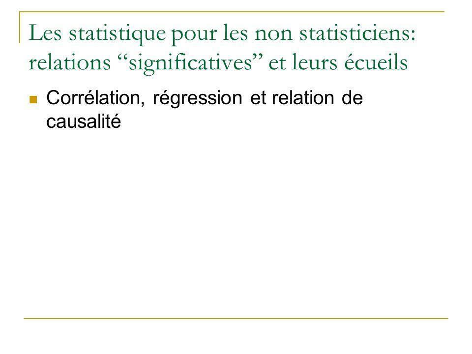 Les statistique pour les non statisticiens: relations significatives et leurs écueils Corrélation, régression et relation de causalité