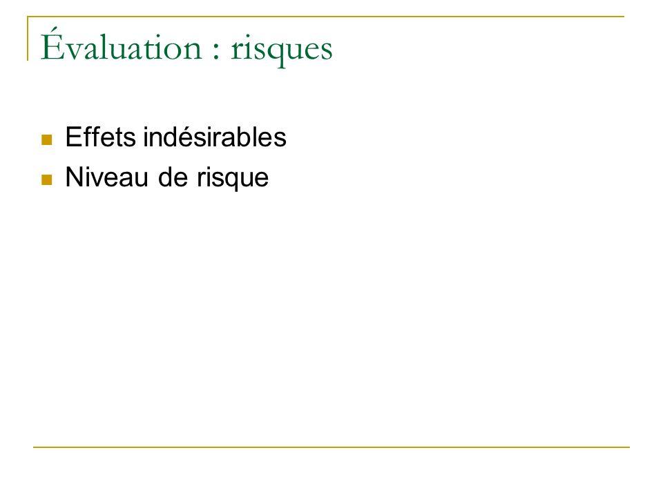 Évaluation : risques Effets indésirables Niveau de risque